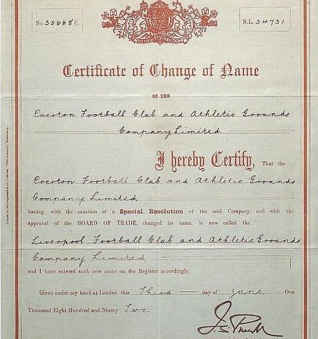 Happy 127th Birthday Liverpool FC …